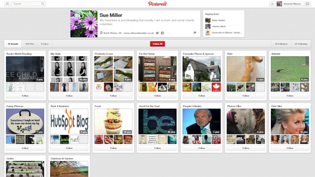 Why I love Pinterest! – Susan Miller